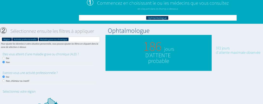 Ophtalmologistes : Estimer le délai d'attente grâce à un simulateur en ligne